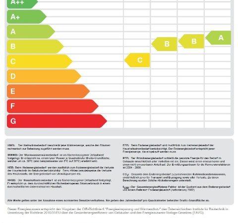 IB-Zauner Energieausweis