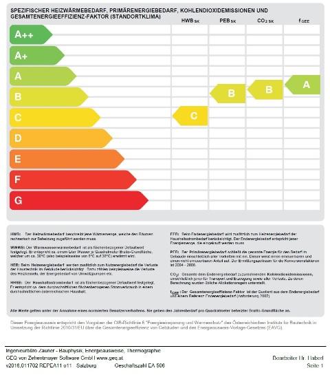 Beispiel Energieausweis
